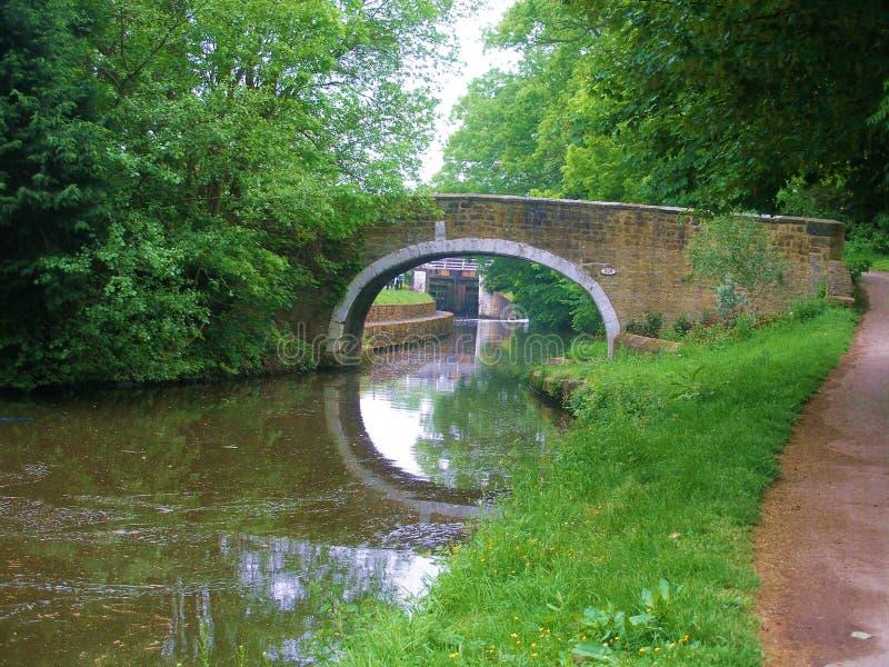 Leeds till banor för liverpool kanalcirkulering arkivbilder