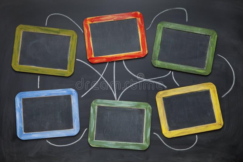 Leeg abstract netwerk of stroomschema stock fotografie