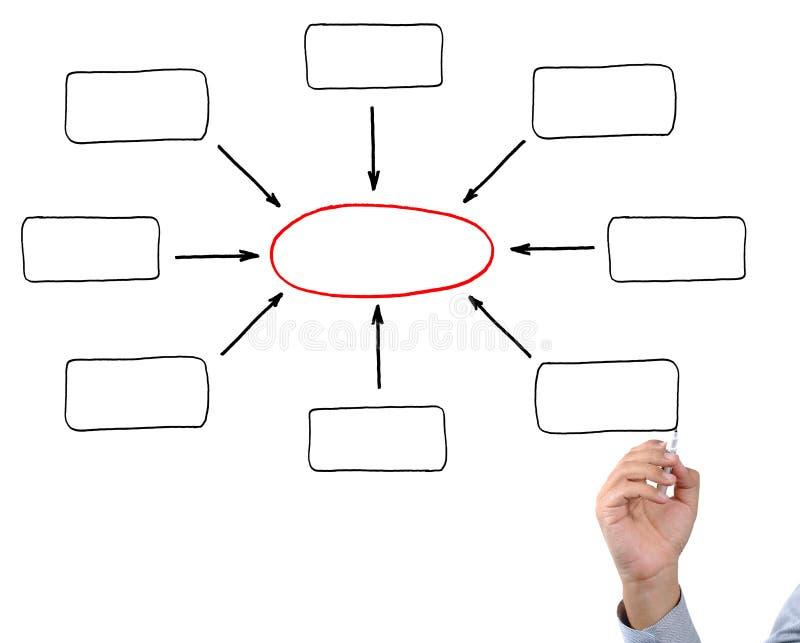 Leeg Diagram stock foto
