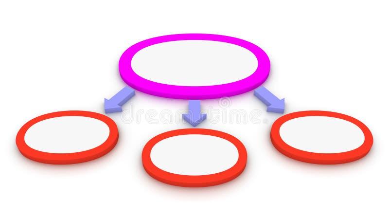 Leeg diagram van classificatie met branche drie royalty-vrije illustratie