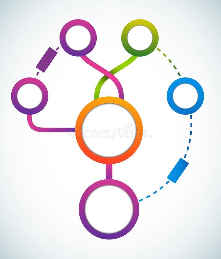 Leeg kleurencirkel marketing stroomschema royalty-vrije illustratie