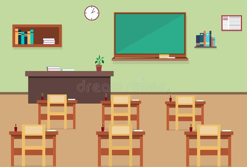 Leerer Schulklasse-Raum-Innenraum lizenzfreie abbildung