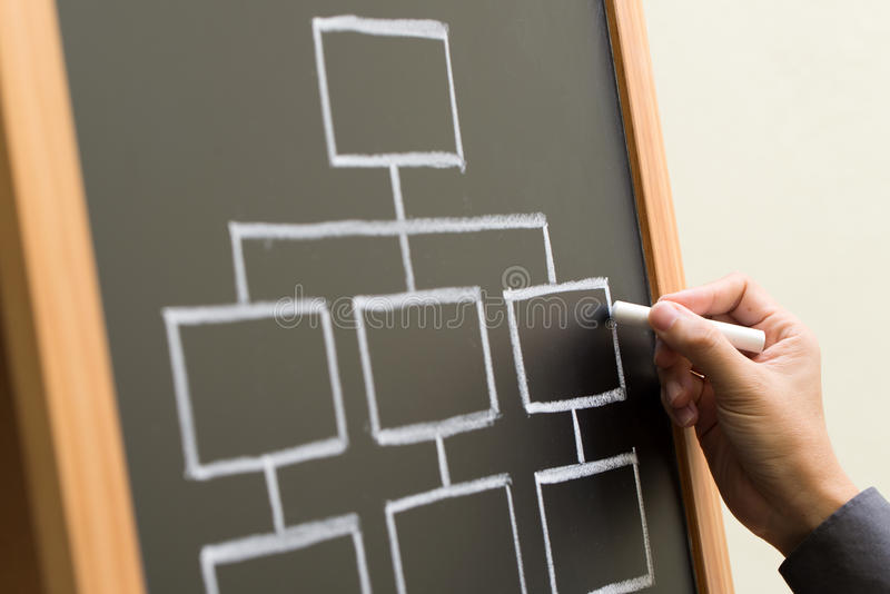 Leeres Diagramm auf Tafel stockfotos