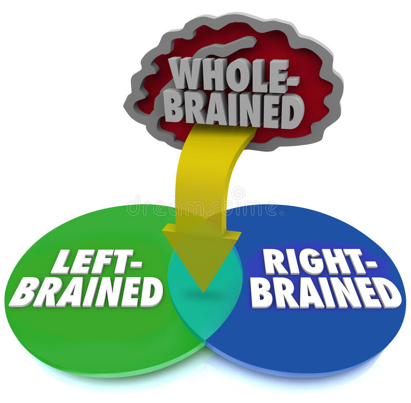 Left Right Brain Dominant Venn DIagram Whole Brained stock illustration