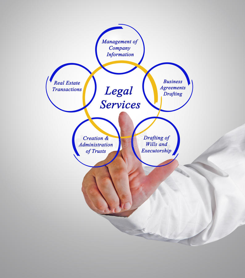 Legal services. Presenting diagram of Legal services stock image