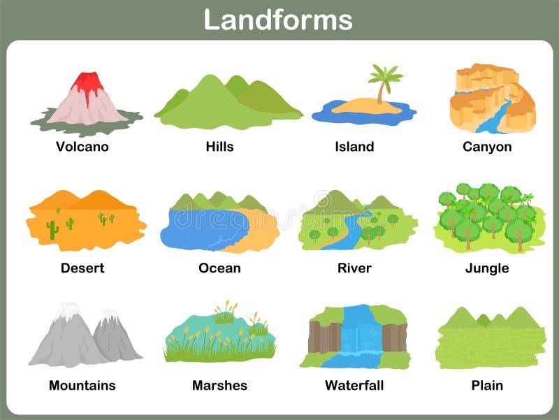 Lehnende Landforms für Kinder lizenzfreie abbildung