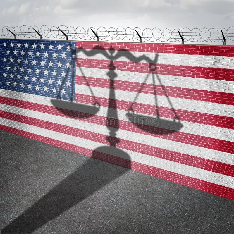 Lei da imigração do Estados Unidos ilustração royalty free