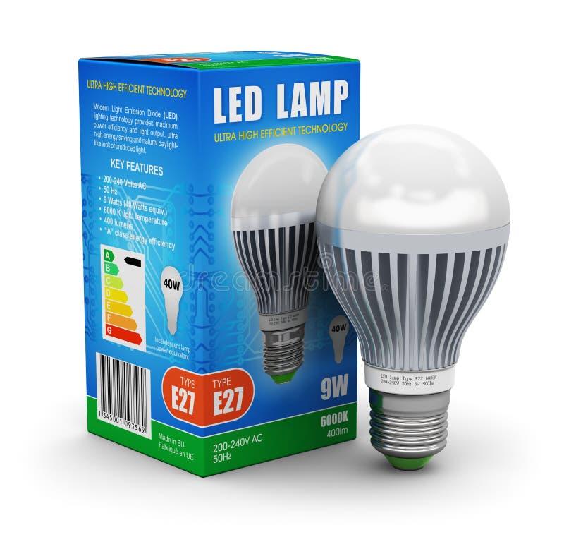 LEIDENE lamp met pakketdoos vector illustratie