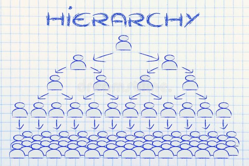 Leiding, beheer en hiërarchie vector illustratie