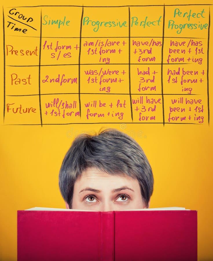 Leitor curioso da mulher que guarda um livro, olhando acima sobre a parede amarela, o assunto informativo e a leitura Estudante e imagem de stock