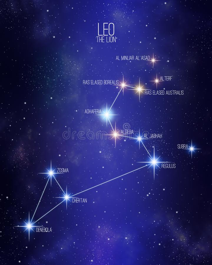 Lejonet översikten för lejonzodiakkonstellation på en stjärnklar utrymmebakgrund med namnen av dess huvudsakliga stjärnor Relativ vektor illustrationer