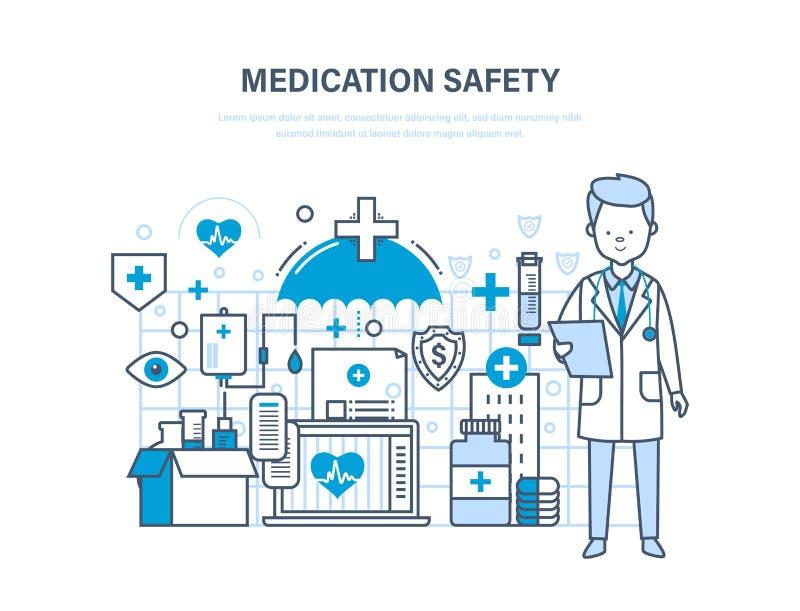 Lekarstwa bezpieczeństwo Opieka medyczna, opieka zdrowotna, ubezpieczenie, gacenie, gwaranci bezpieczeństwa pacjenci ilustracji