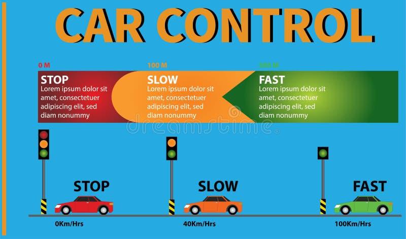 Lekka ruch drogowy kontrola w mój sen ilustracja wektor