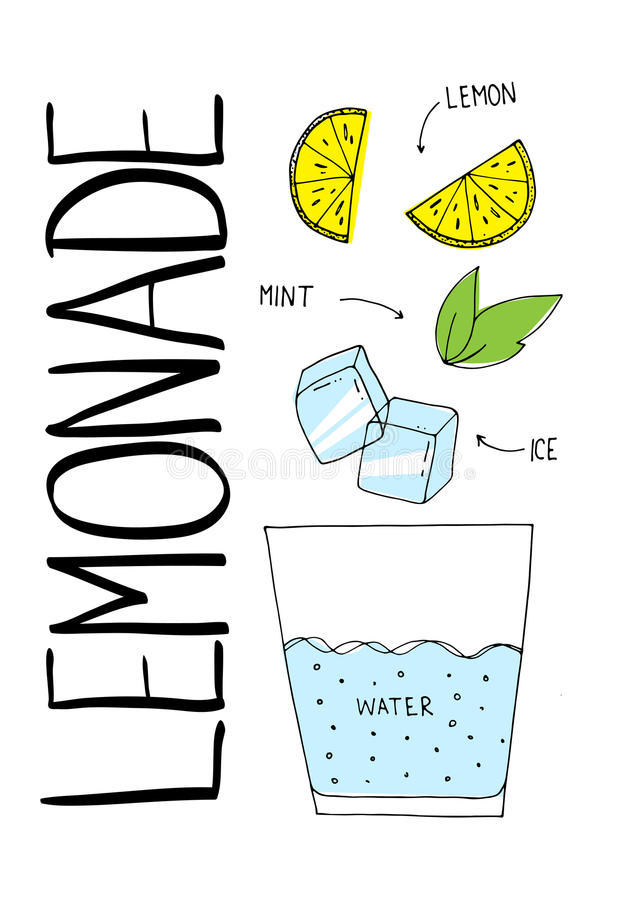 Lemonadrecept stock illustrationer
