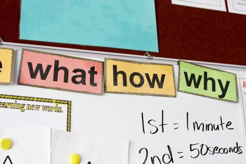 Lenguaje de enseñanza de Whiteboard foto de archivo libre de regalías