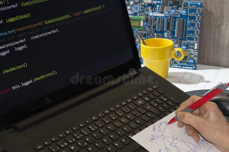 Lenguaje de programación foto de archivo