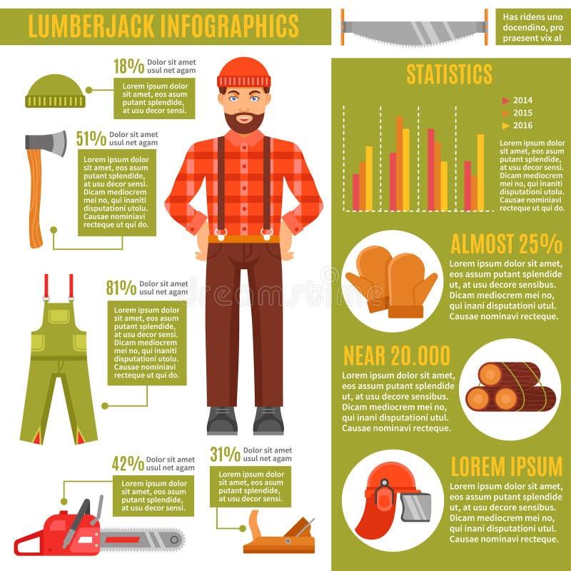 Lenhador And Working Tools Infographics ilustração stock