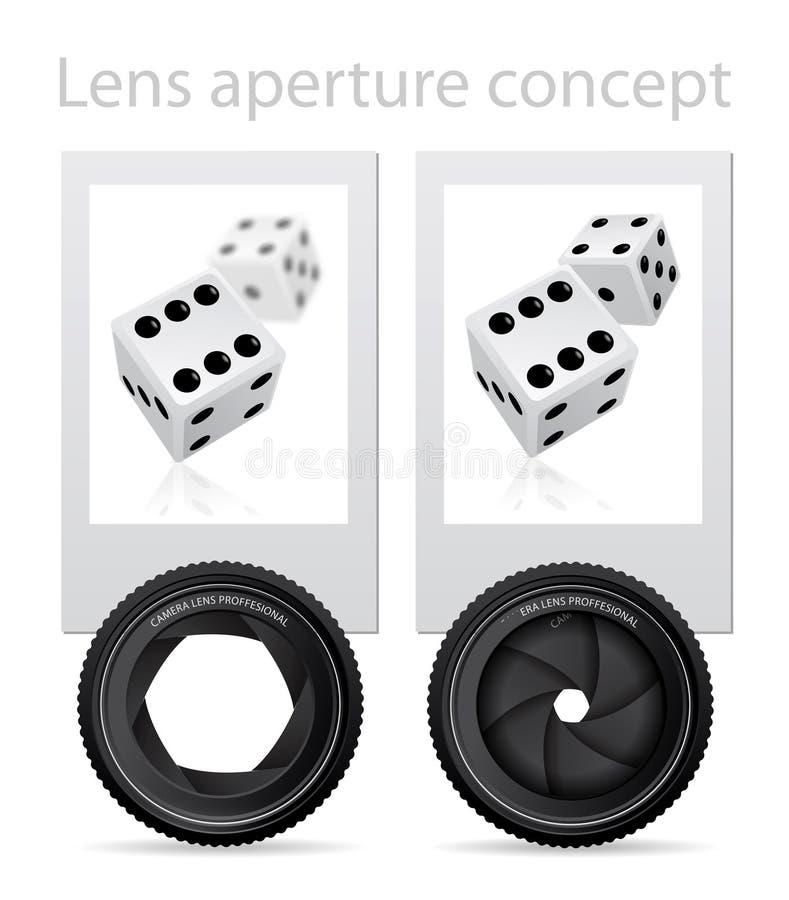 Lens aperture conept. Lens aperture concept on white background royalty free illustration