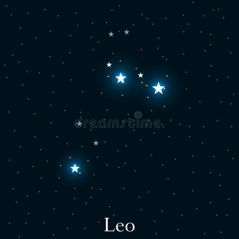Leo Stellen