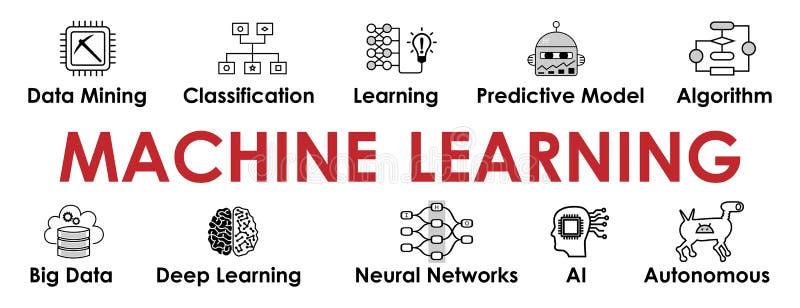 Lernfähigkeit- einer Maschinefahne lizenzfreie abbildung