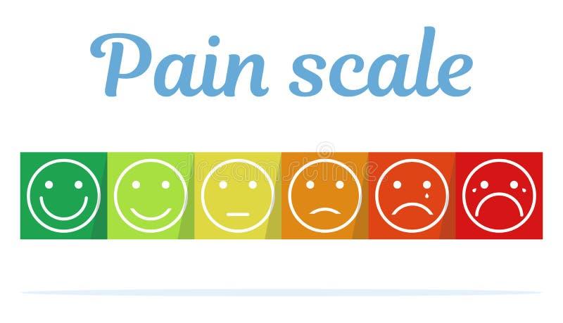 Les ?chelles de douleur fait face Illustration de la mesure des ?motions illustration stock