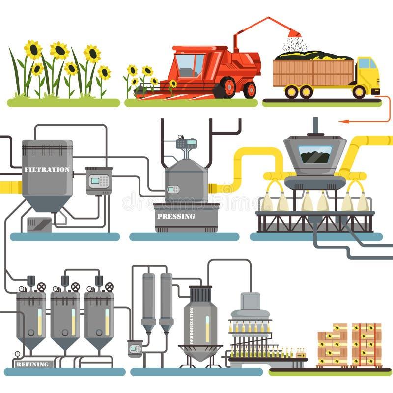 Les étapes de processus de fabrication d'huile de tournesol, moissonnant des tournesols et l'emballage des produits finis dirigen illustration libre de droits