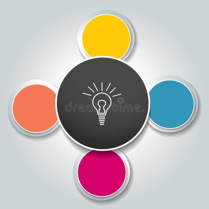 Les 4 étapes infographic rondes prennent l'organigramme au filet Diagramme, graphique, diagramme, organigramme, calibre de banniè illustration stock