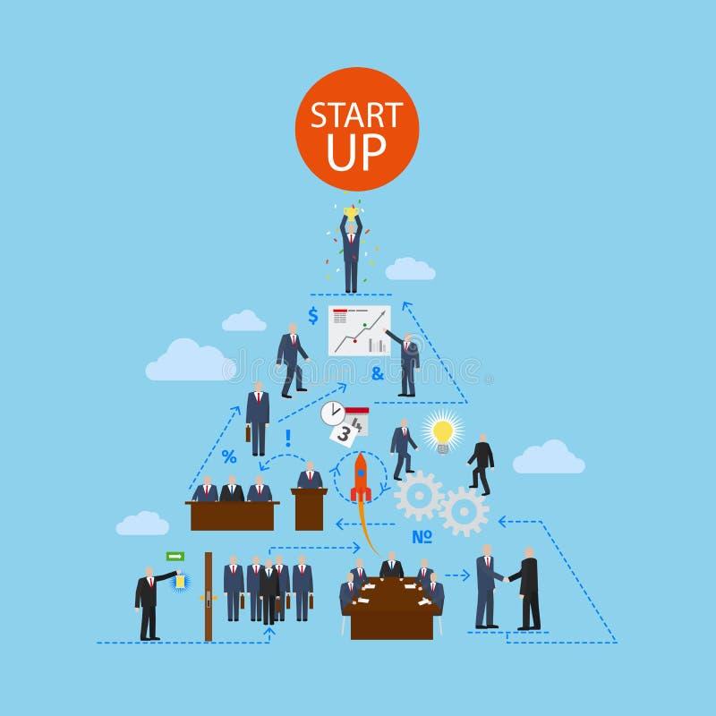 Les affaires commencent le calibre d'infographics de pyramide illustration de vecteur