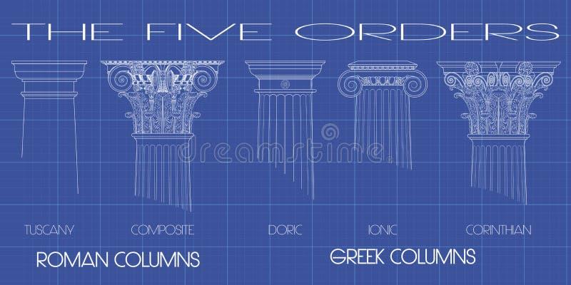 Les cinq ordres illustration de vecteur