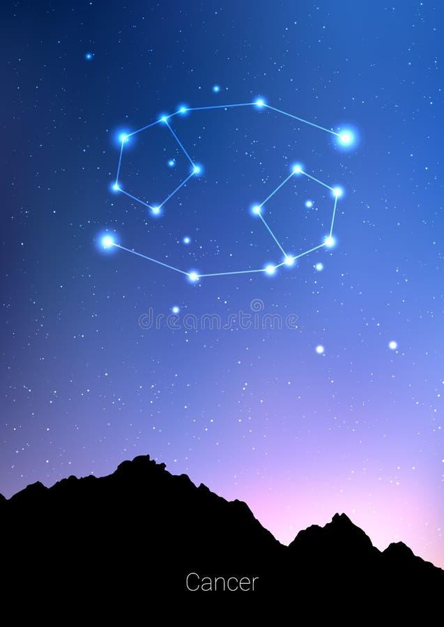 Les constellations de zodiaque de Canser signent avec la silhouette de paysage de forêt sur le beau ciel étoilé avec la galaxie e illustration libre de droits