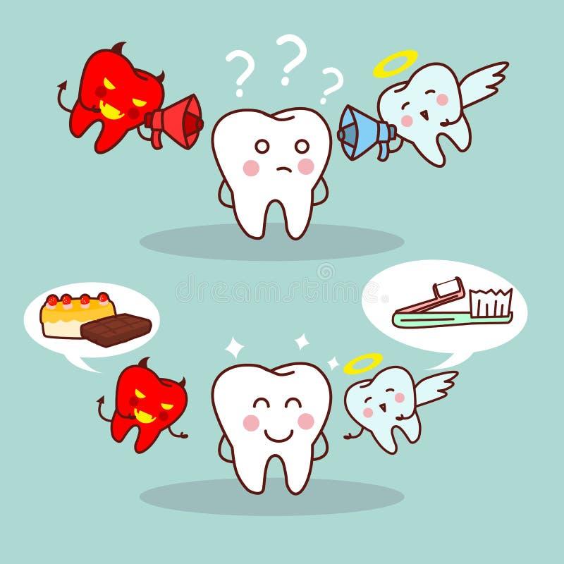 Les dents mignonnes de bande dessinée pensent illustration stock