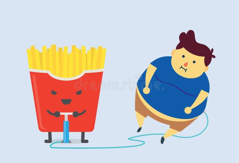 Les Français frits te font la graisse illustration stock