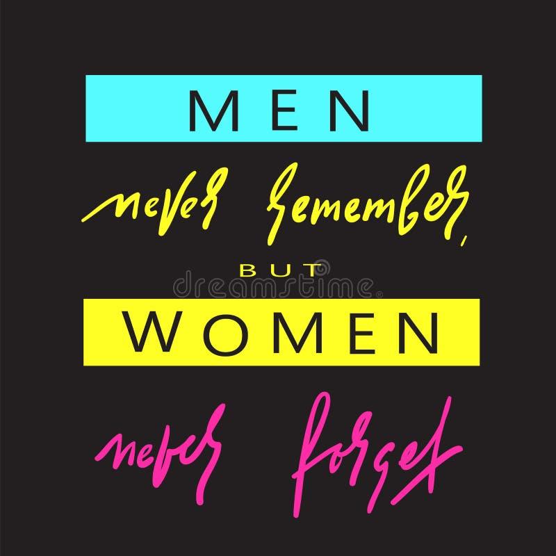 Les hommes ne se rappellent jamais - simple inspirez et citation de motivation Beau lettrage tiré par la main Copie pour l'affich illustration stock
