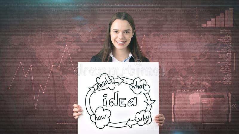 Les idées créatives concept, femme d'affaires se tenant sur le studio ont peint le fond jugeant de papier avec l'organigramme image libre de droits