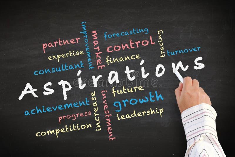 Les idées et autre de concept d'aspirations ont associé des mots illustration stock