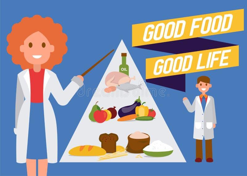 Les médecins recommandent le concept sain de consultation de vecteur de nourriture Illustration de médecine des médecins se dirig illustration libre de droits