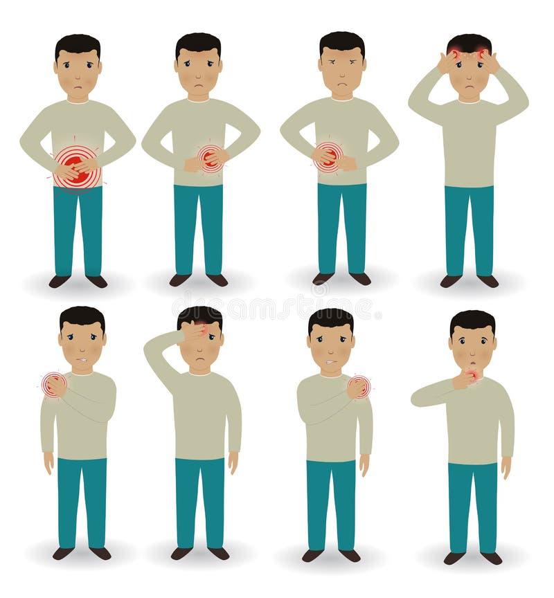 Les maladies et syndromes humains illustration de vecteur