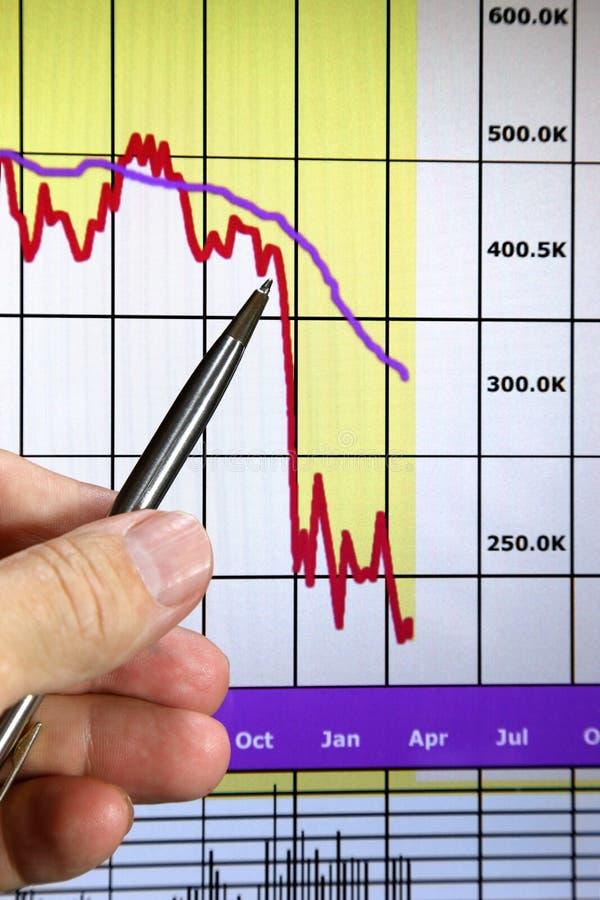 Les marchés descendent, diagramme financier photographie stock