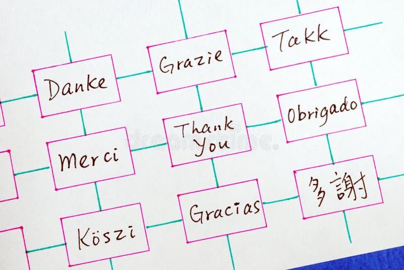 Les mots vous remercient dans différents langages photos stock