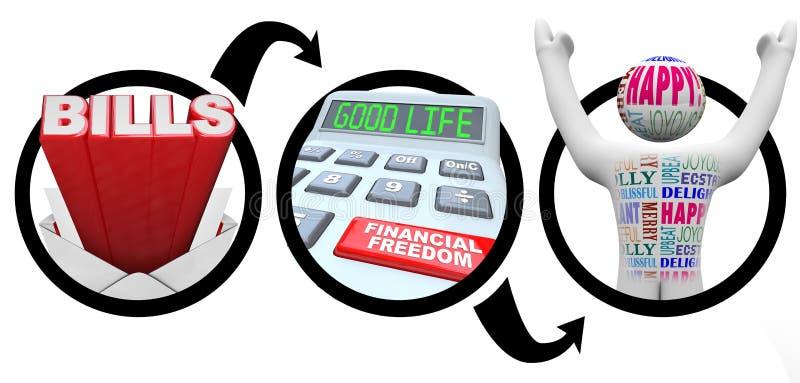 Les opérations aux factures financières de liberté réduisent la dette illustration stock