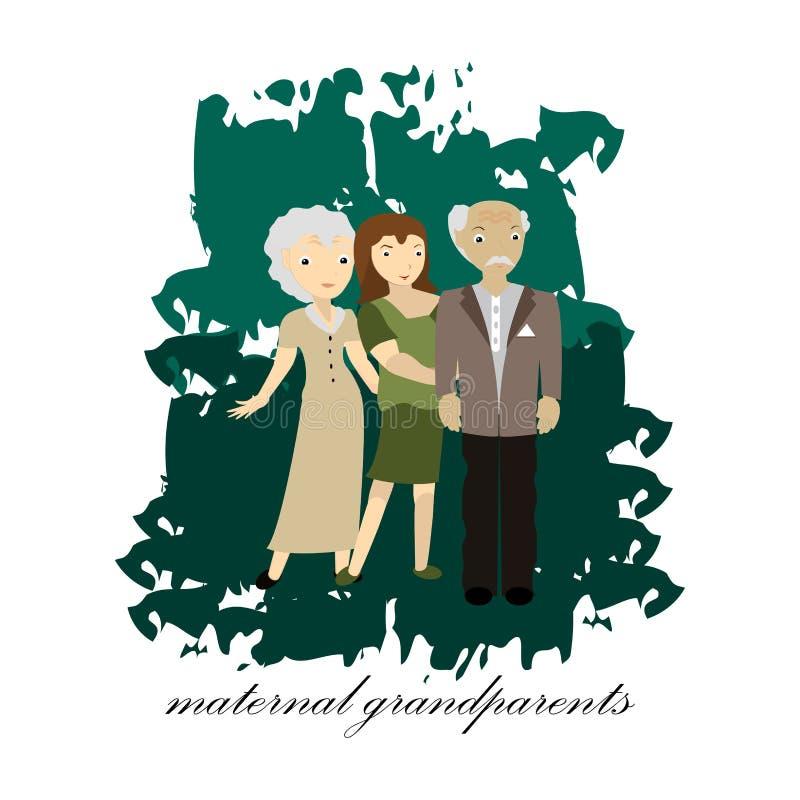 Les parents grands maternels conçoivent, symbole, art, icône, illustration libre de droits