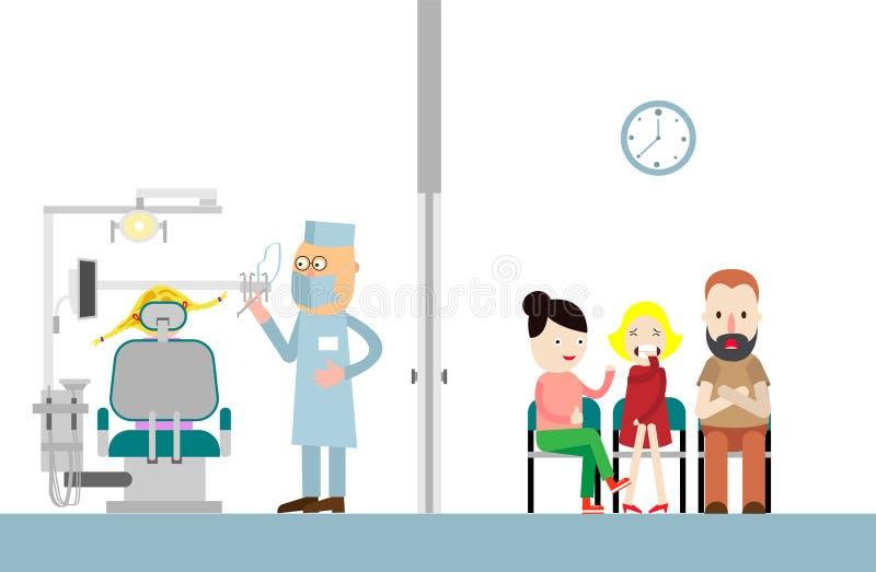 Les patients bouleversés présentant le mal de dents s'asseyent dans la salle d'attente de la stomatologie Réception au concept de illustration de vecteur