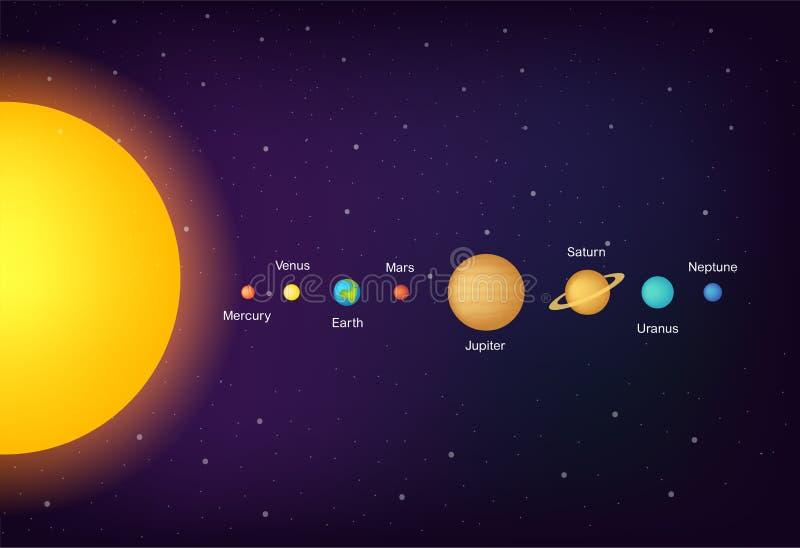Les planètes de système solaire d'Infographic sur le fond d'univers dirigent l'illustration Couleurs de gradient illustration de vecteur