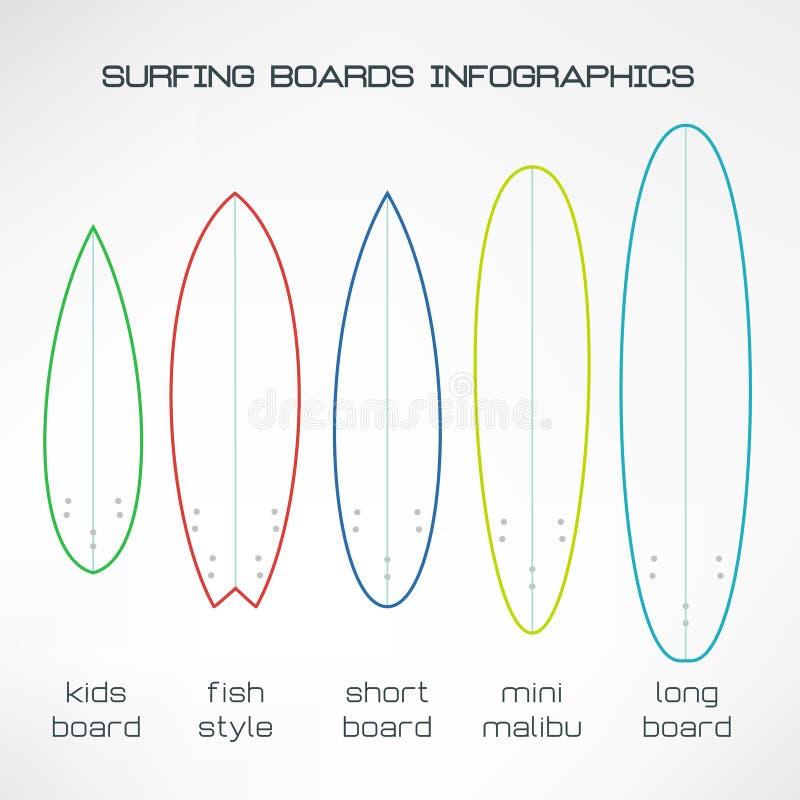 Les planches de surf ont placé l'infographics. Conception plate. Vecteur illustration de vecteur