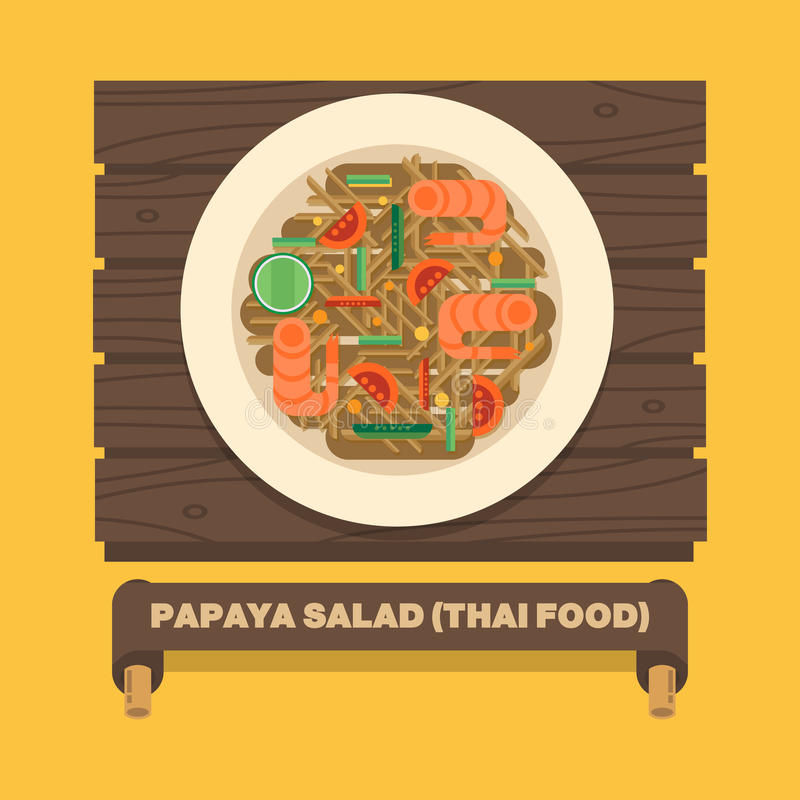 Les plats nationaux de la Thaïlande, salade thaïlandaise de papaye (VENTRE de SOM) - dirigez f illustration libre de droits