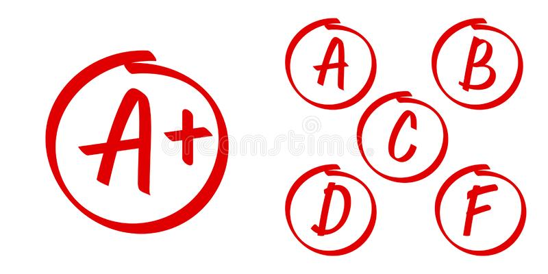 Les résultats de catégorie d'école dirigent des icônes Les lettres et les catégories plus marque le cercle rouge illustration libre de droits