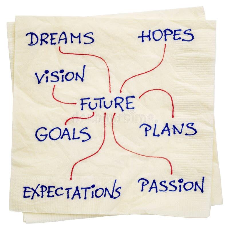 Les rêves, les buts, les plans et la serviette de vision gribouillent images stock