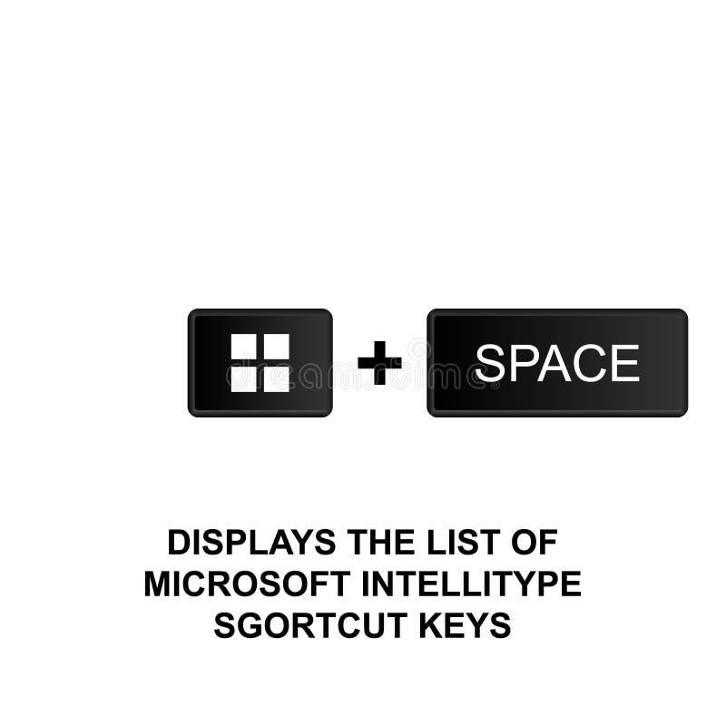 Les raccourcis clavier, montrent la liste d'icône de touches de raccourci d'intellitype de Microsoft Peut être employé pour le We illustration de vecteur