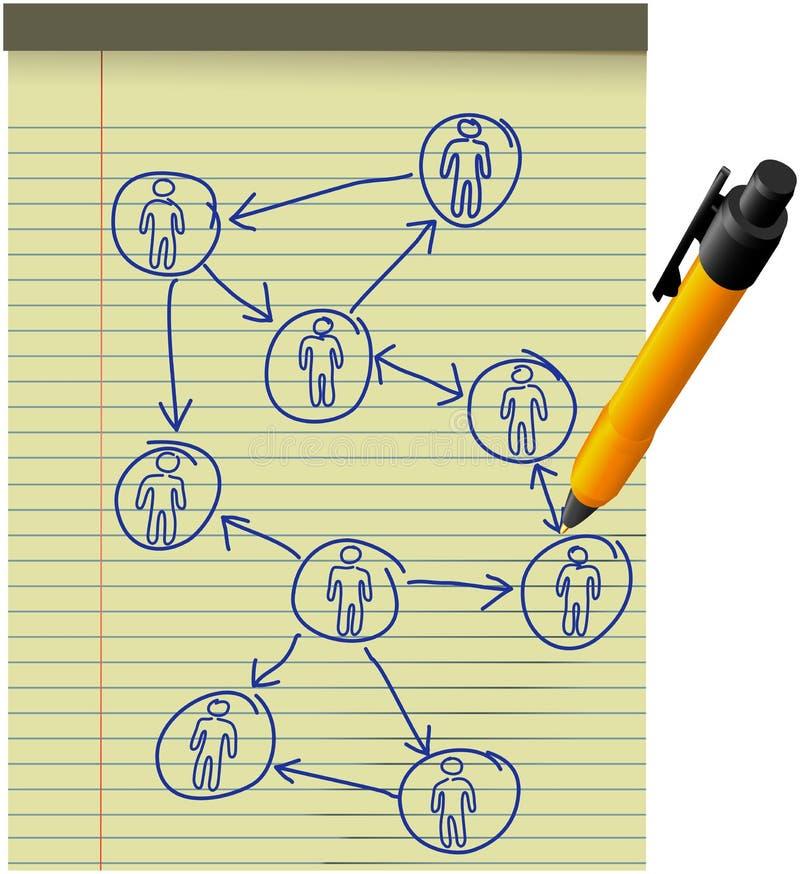 Les ressources humaines de plan de réseau diagram le crayon lecteur de tampon illustration de vecteur