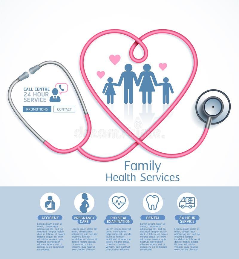 Les soins de santé de famille entretiennent des illustrations de vecteur illustration de vecteur